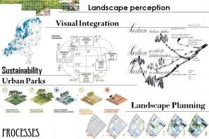 landscape-architecture-research